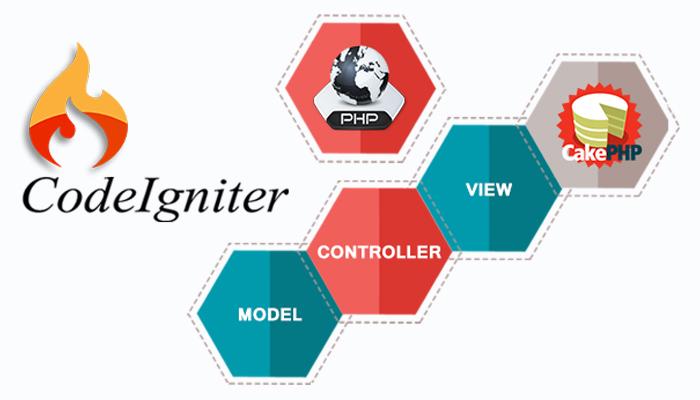Framework PHP thiết kế website mô hình MVC - CodeIgniter